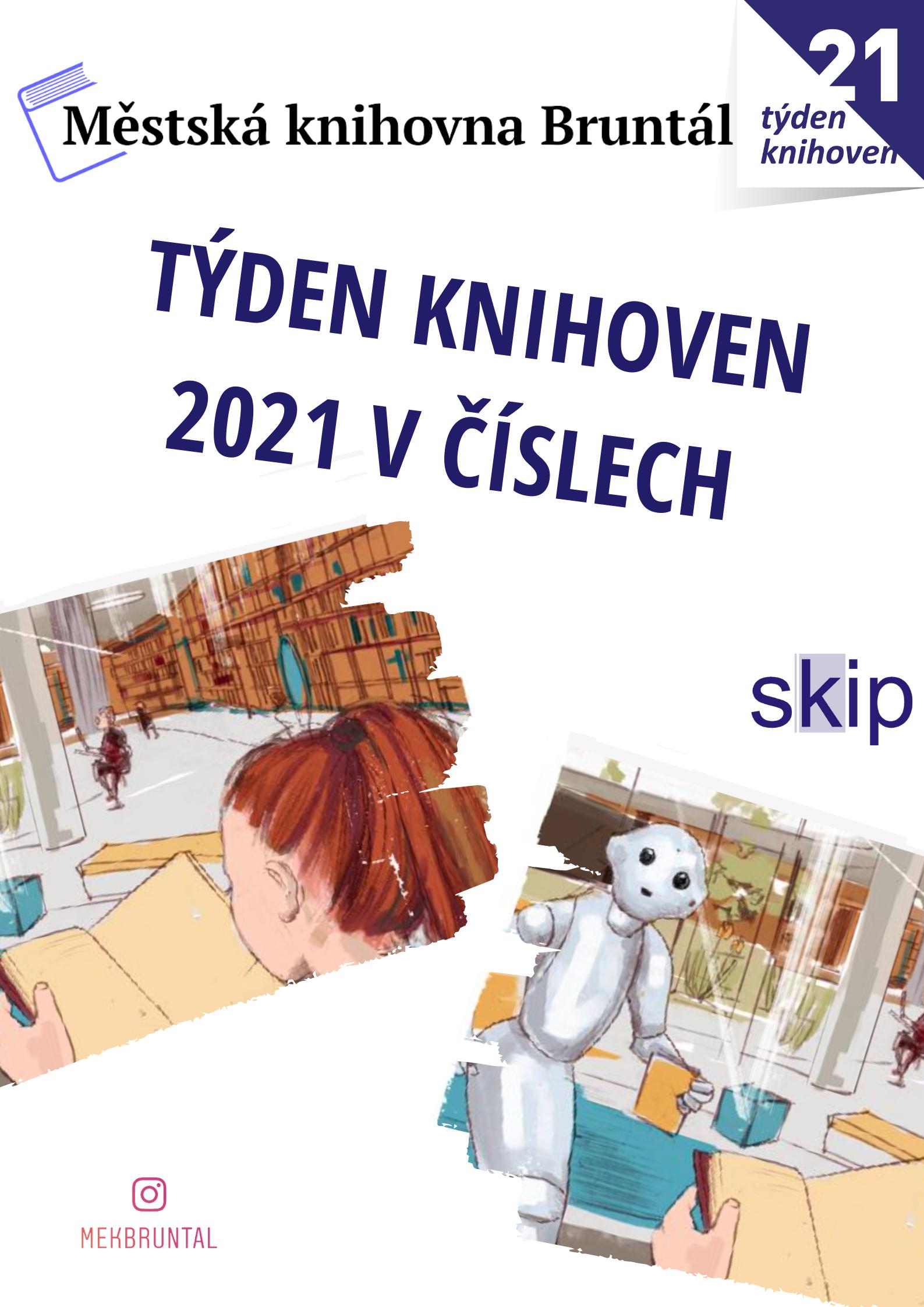 Týden knihoven 2021 v číslech